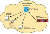 Der MQTT Broker stellt die Nachrichten zu